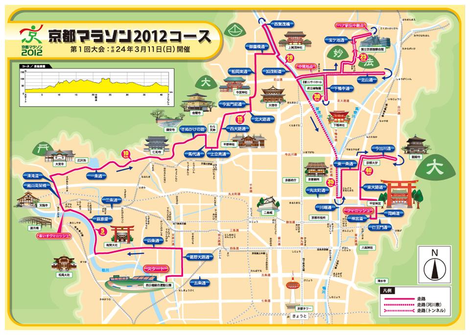 マラソン 京都 京都マラソン2020:日本陸上競技連盟公式サイト